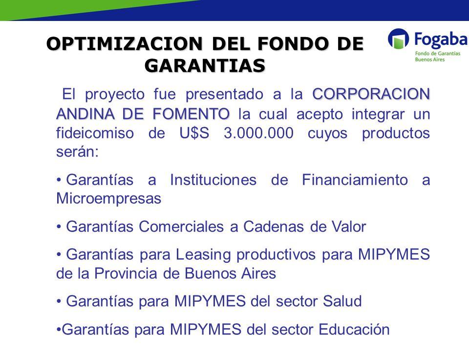 OPTIMIZACION DEL FONDO DE GARANTIAS CORPORACION ANDINA DE FOMENTO El proyecto fue presentado a la CORPORACION ANDINA DE FOMENTO la cual acepto integra