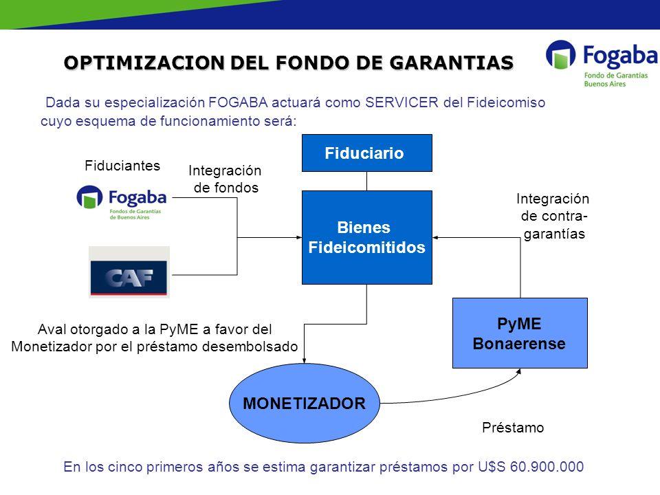 OPTIMIZACION DEL FONDO DE GARANTIAS Dada su especialización FOGABA actuará como SERVICER del Fideicomiso cuyo esquema de funcionamiento será: Bienes F