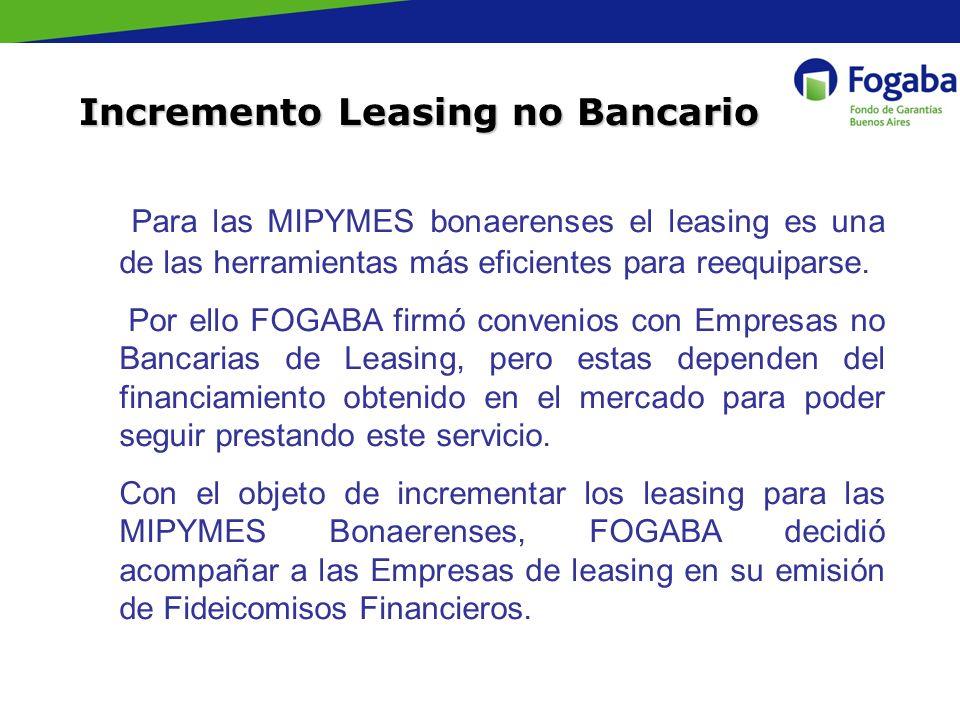 Incremento Leasing no Bancario Para las MIPYMES bonaerenses el leasing es una de las herramientas más eficientes para reequiparse. Por ello FOGABA fir