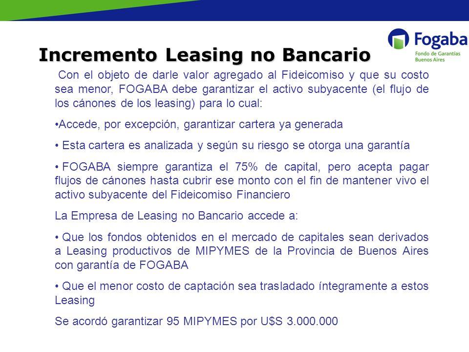 Incremento Leasing no Bancario Con el objeto de darle valor agregado al Fideicomiso y que su costo sea menor, FOGABA debe garantizar el activo subyace