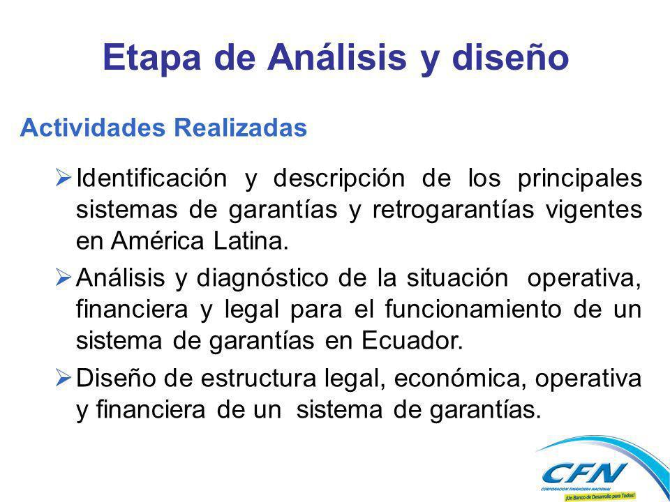 Etapa de Análisis y diseño Actividades Realizadas Identificación y descripción de los principales sistemas de garantías y retrogarantías vigentes en A
