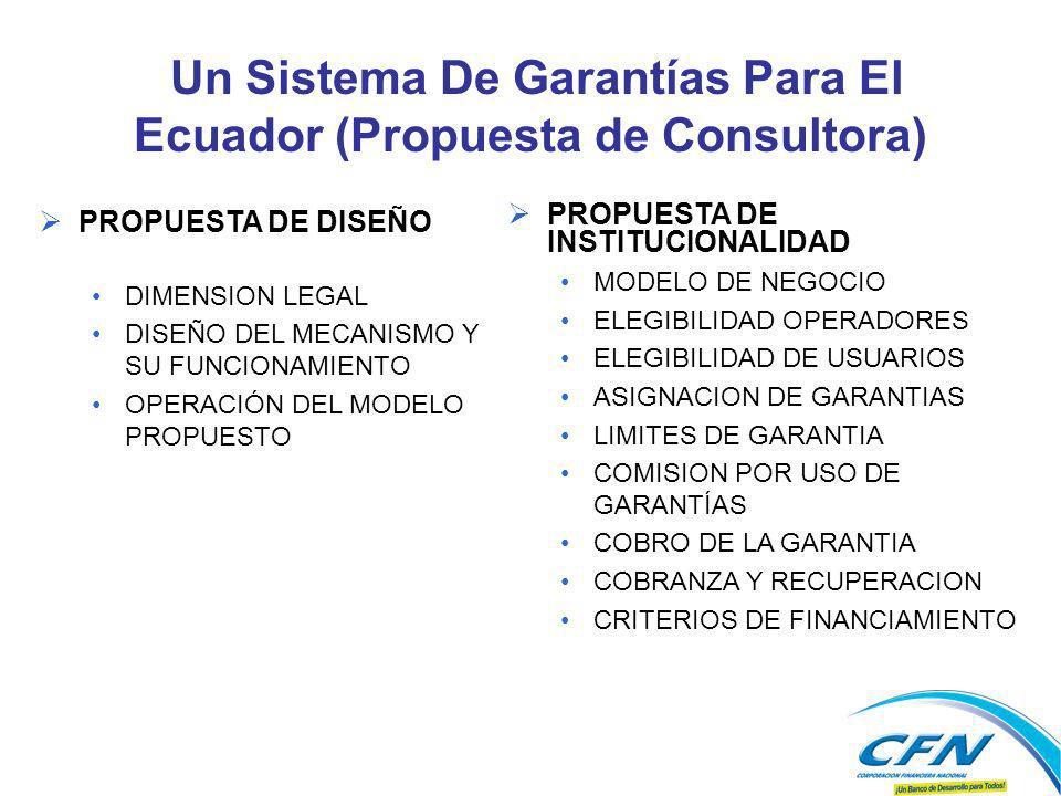 PROPUESTA DE DISEÑO DIMENSION LEGAL DISEÑO DEL MECANISMO Y SU FUNCIONAMIENTO OPERACIÓN DEL MODELO PROPUESTO PROPUESTA DE INSTITUCIONALIDAD MODELO DE NEGOCIO ELEGIBILIDAD OPERADORES ELEGIBILIDAD DE USUARIOS ASIGNACION DE GARANTIAS LIMITES DE GARANTIA COMISION POR USO DE GARANTÍAS COBRO DE LA GARANTIA COBRANZA Y RECUPERACION CRITERIOS DE FINANCIAMIENTO Un Sistema De Garantías Para El Ecuador (Propuesta de Consultora)