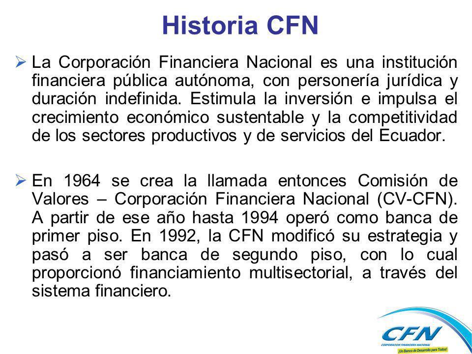 Historia CFN La Corporación Financiera Nacional es una institución financiera pública autónoma, con personería jurídica y duración indefinida.