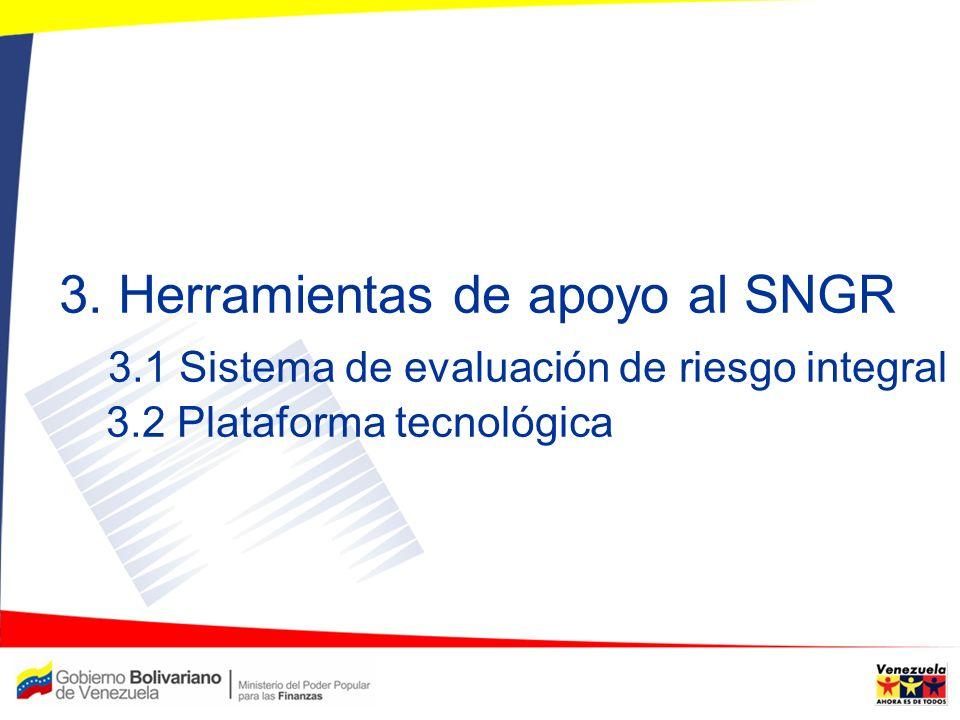 3. Herramientas de apoyo al SNGR 3.1 Sistema de evaluación de riesgo integral 3.2 Plataforma tecnológica