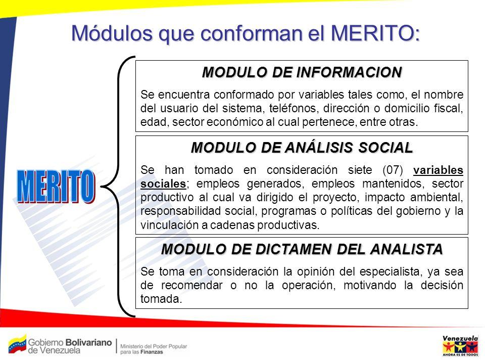 Módulos que conforman el MERITO: MODULO DE INFORMACION Se encuentra conformado por variables tales como, el nombre del usuario del sistema, teléfonos,