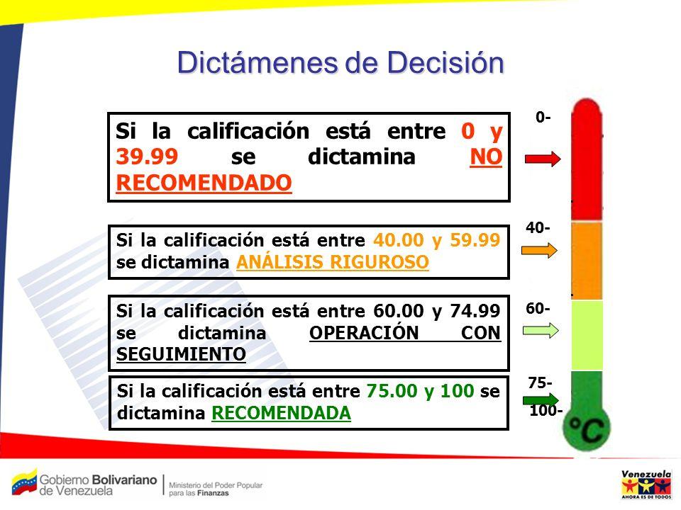 Dictámenes de Decisión 75- 50- 100- Si la calificación está entre 0 y 39.99 se dictamina NO RECOMENDADO Si la calificación está entre 40.00 y 59.99 se