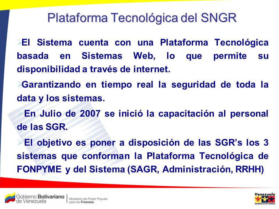 Plataforma Tecnológica del SNGR El Sistema cuenta con una Plataforma Tecnológica basada en Sistemas Web, lo que permite su disponibilidad a través de