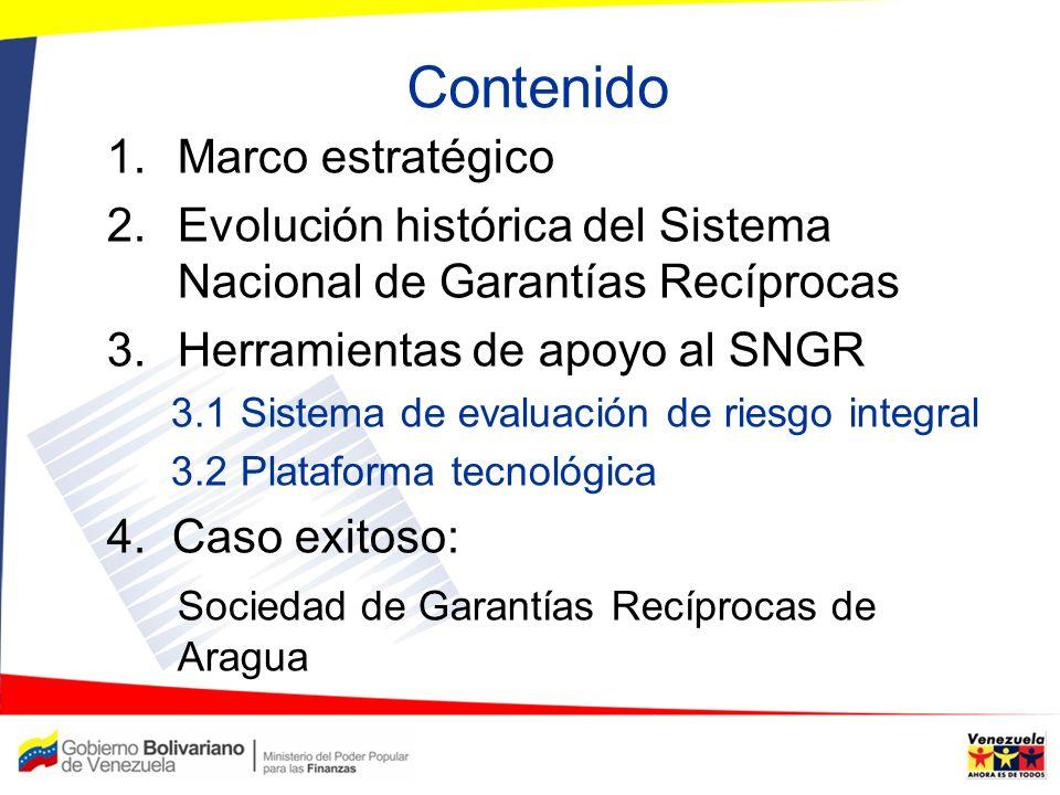 Contenido 1.Marco estratégico 2.Evolución histórica del Sistema Nacional de Garantías Recíprocas 3.Herramientas de apoyo al SNGR 3.1 Sistema de evalua
