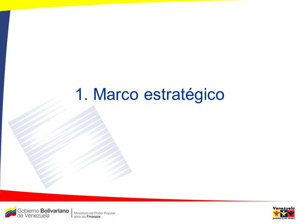 El Modelo Venezolano vinculación de los 5 equilibrios y el SNGR LINEAMIENTOS DEL EJECUTIVO FONPYME PLAN OPERATIVO ANUAL INSTITUCIONAL (POAI) SOCIEDADES DE GARANTÍAS LÍNEAS GENERALES DEL PLAN DE DESARROLLO ECONÓMICO Y SOCIAL DE LA NACIÓN 2001-2007 PROYECTOS