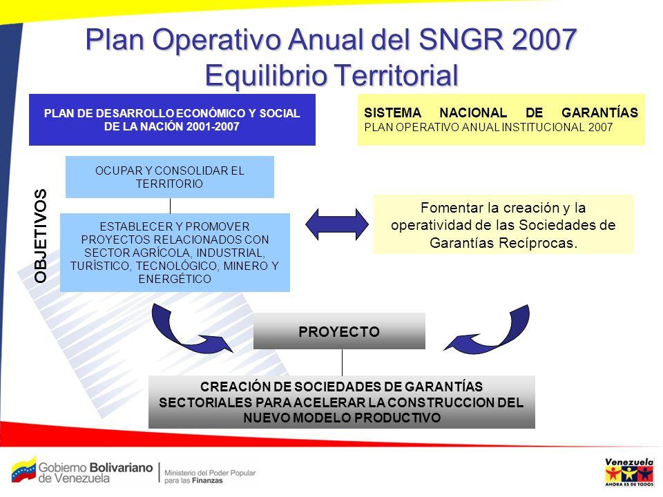 Plataforma Tecnológica del SNGR El Sistema cuenta con una Plataforma Tecnológica basada en Sistemas Web, lo que permite su disponibilidad a través de internet.