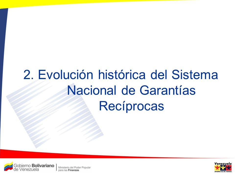 Información general La primera Sociedad de Garantías de carácter nacional fue (SOGAMPI) creada en el año 1990 El Sistema (como tal) nace en el año 2001 con la promulgación de la Ley del SNGR y creación del FONPYME, bajo la presidencia del Dr.