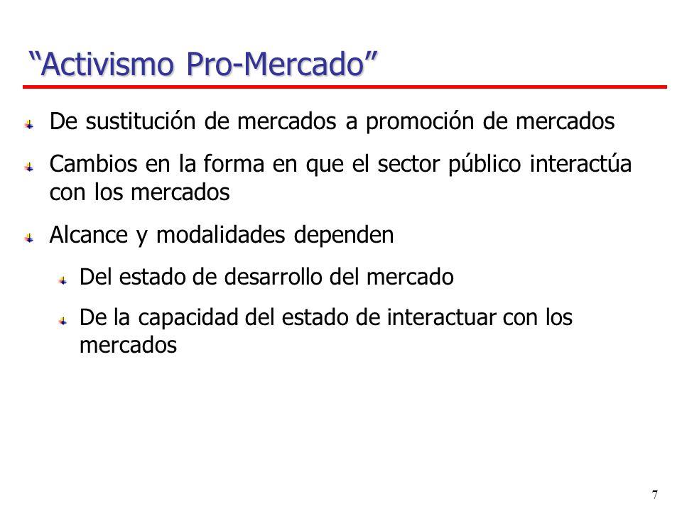 6 Innovaciones en el Acceso a Financiamiento 1.Cambios en el Rol del Estado 2.Argumentos a Favor del Activismo Pro-Mercado 3.Minimizando los Riesgos de la Intervención 4.Comentarios Finales