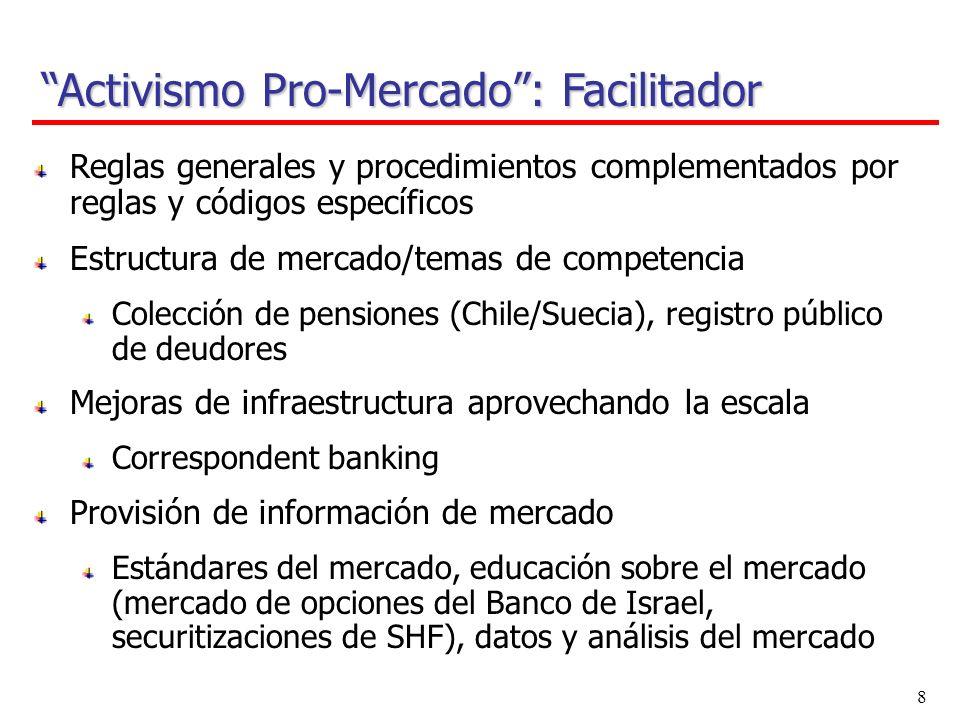 7 Activismo Pro-Mercado De sustitución de mercados a promoción de mercados Cambios en la forma en que el sector público interactúa con los mercados Alcance y modalidades dependen Del estado de desarrollo del mercado De la capacidad del estado de interactuar con los mercados