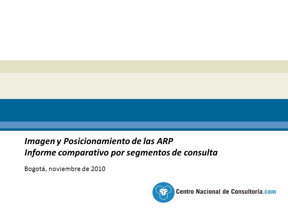 Imagen y Posicionamiento de las ARP Informe comparativo por segmentos de consulta Bogotá, noviembre de 2010