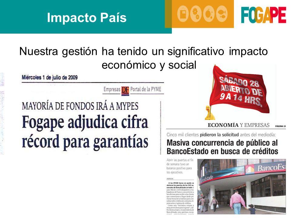 Impacto País Nuestra gestión ha tenido un significativo impacto económico y social
