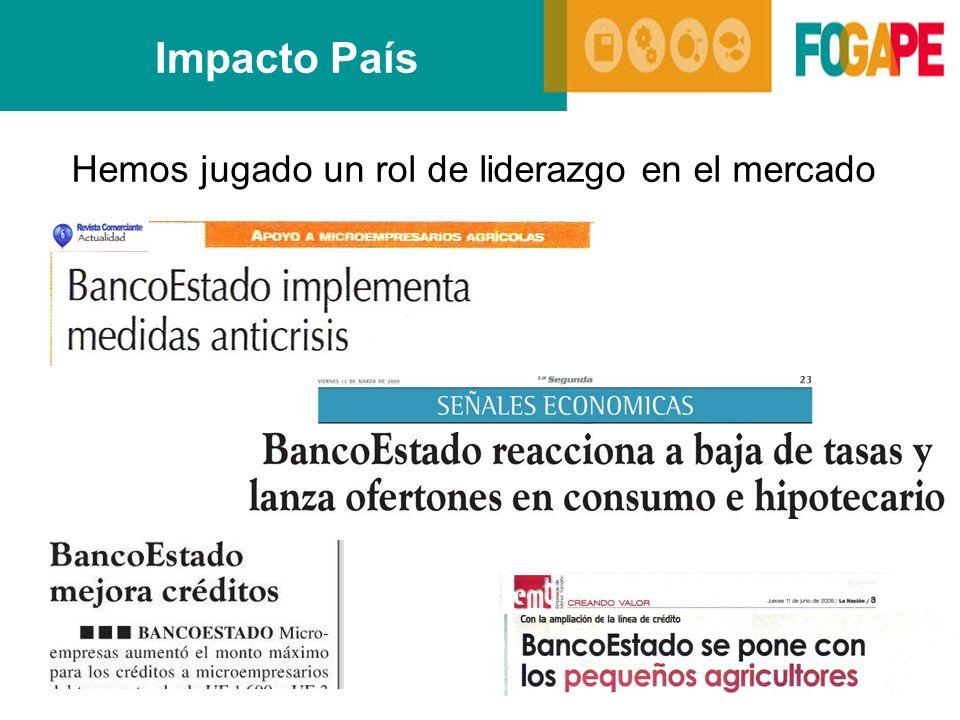 Impacto País Hemos jugado un rol de liderazgo en el mercado