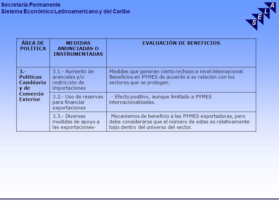 Secretaría Permanente Sistema Económico Latinoamericano y del Caribe ÁREA DE POLÍTICA MEDIDAS ANUNCIADAS O INSTRUMENTADAS EVALUACIÓN DE BENEFICIOS 4.- Políticas sectoriales 4.1.- Creación y reforzamiento de sistemas de garantías a PYMES Muy positiva para el sector PYME al facilitar el acceso al crédito.