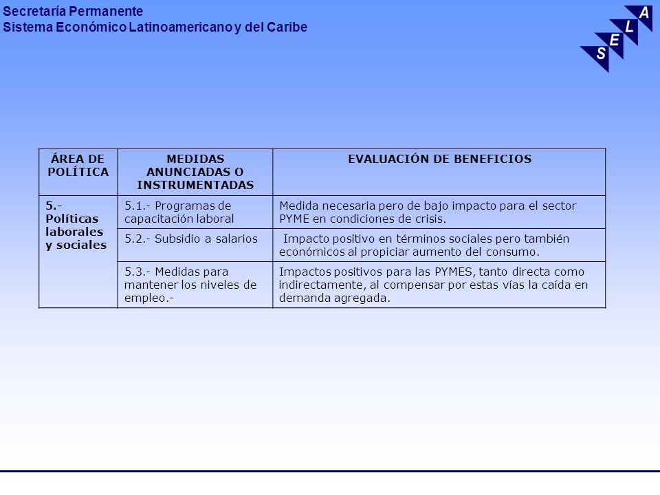 Secretaría Permanente Sistema Económico Latinoamericano y del Caribe Propuesta del SELA para el diseño y aplicación de políticas públicas de apoyo a las PYMES 1.- Medidas de Corto Plazo 1.- Medidas de Corto Plazo 2.- Medidas de mediano y largo plazo 2.- Medidas de mediano y largo plazo