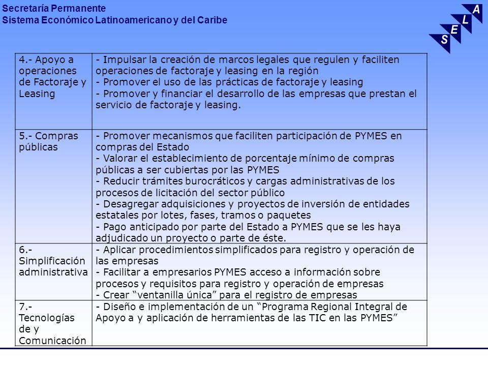 Secretaría Permanente Sistema Económico Latinoamericano y del Caribe (A M E D I A N O Y L A R G O P L A Z O) 1.- Innovación y Competitividad - Creación e implementación de un Programa de Apoyo a y Competitividad de las PYMES en América Latina y el Caribe.