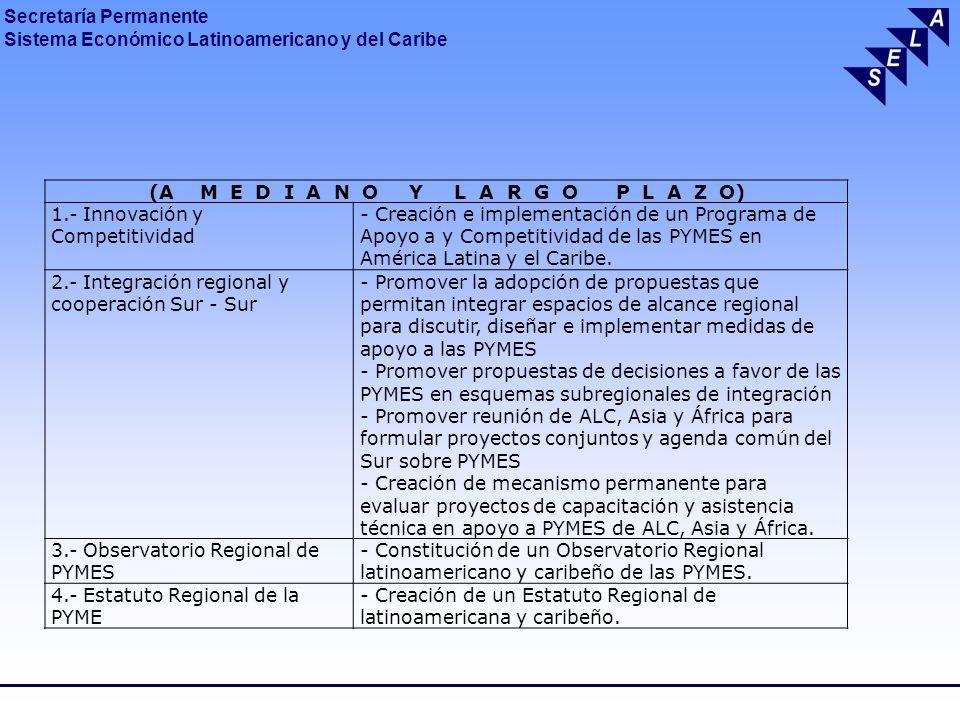 Secretaría Permanente Sistema Económico Latinoamericano y del Caribe 5.- Impulso a la asociatividad - Estimular a nivel regional la agrupación de empresas bajo distintas modalidades de asociatividad - Flexibilizar el sistema de créditos y garantías a formas asociativas de PYMES - Proveer marco legal y políticas de apoyo a la asociatividad -Facilitar desburocratización y descentralización de la normativa para la ejecución de estrategias, programas y proyectos de asociatividad.