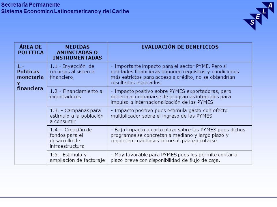 Secretaría Permanente Sistema Económico Latinoamericano y del Caribe ÁREA DE POLÍTICA MEDIDAS ANUNCIADAS O INSTRUMENTADAS EVALUACIÓN DE BENEFICIOS 1.- Políticas monetaria y financiera 1.6.