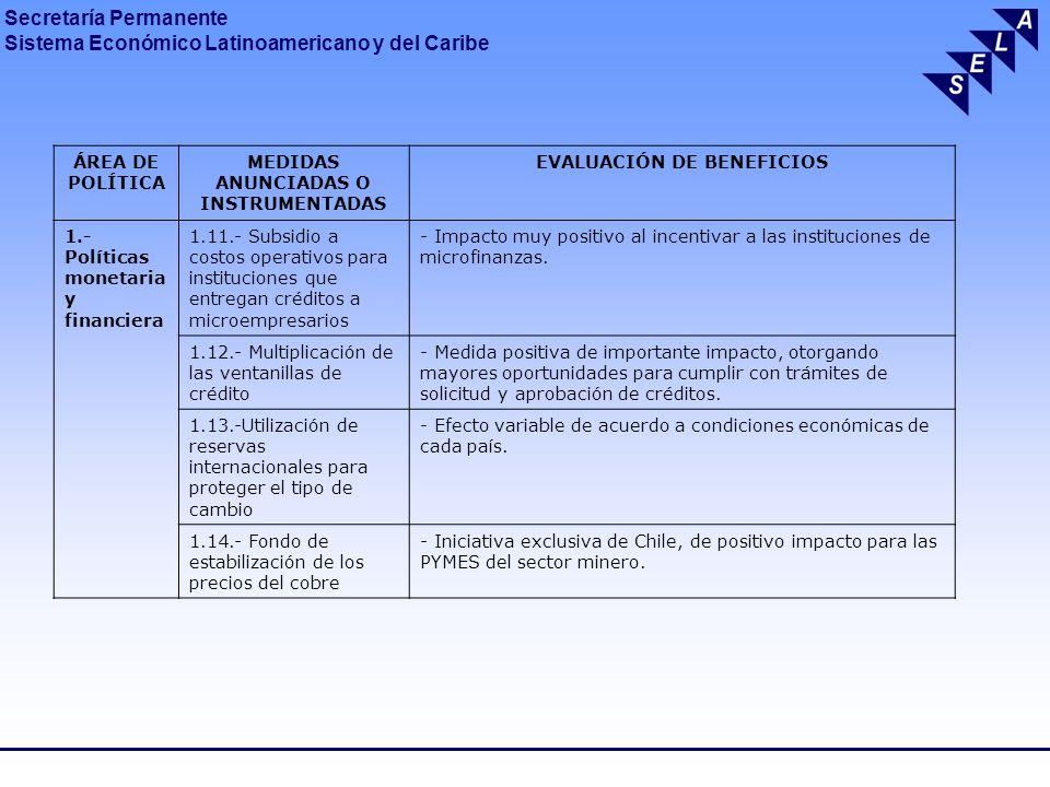 Secretaría Permanente Sistema Económico Latinoamericano y del Caribe ÁREA DE POLÍTICA MEDIDAS ANUNCIADAS O INSTRUMENTADAS EVALUACIÓN DE BENEFICIOS 1.- Políticas monetaria y financiera 1.15.- Marco regulatorio apropiado para las microfinanzas - Gran impacto al establecer normativa flexible para fortalecer la actividad de microfinanzas.
