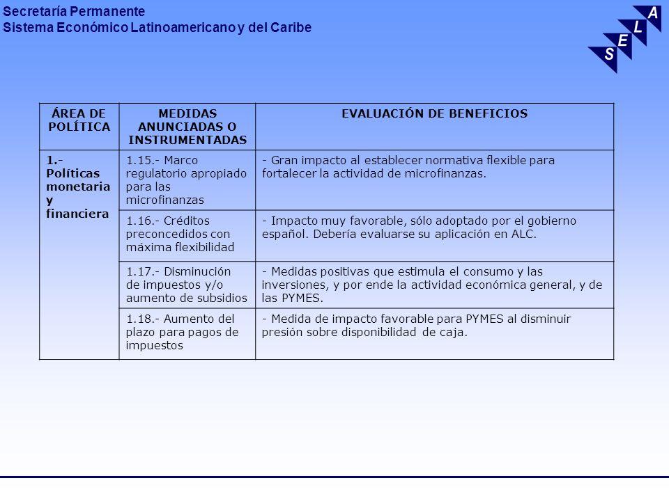 Secretaría Permanente Sistema Económico Latinoamericano y del Caribe ÁREA DE POLÍTICA MEDIDAS ANUNCIADAS O INSTRUMENTADAS EVALUACIÓN DE BENEFICIOS 1.- Políticas monetaria y financiera 1.19.- Agilización en la devolución de impuestos.