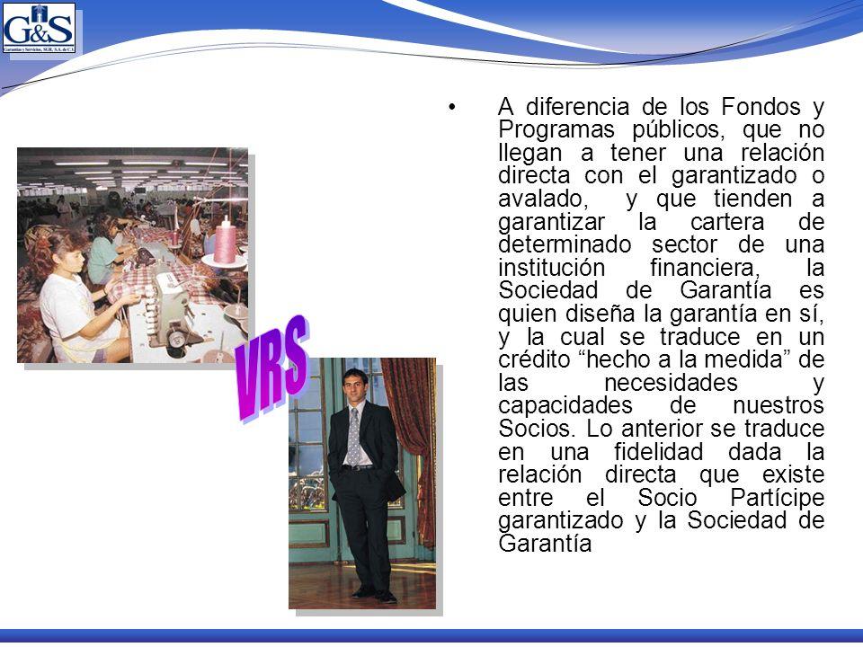 Conclusión En El Salvador subsisten sistemas públicos y privado, ambos cumplen el objetivo de permitir el acceso de determinado sector a financiamientos en condiciones favorables.