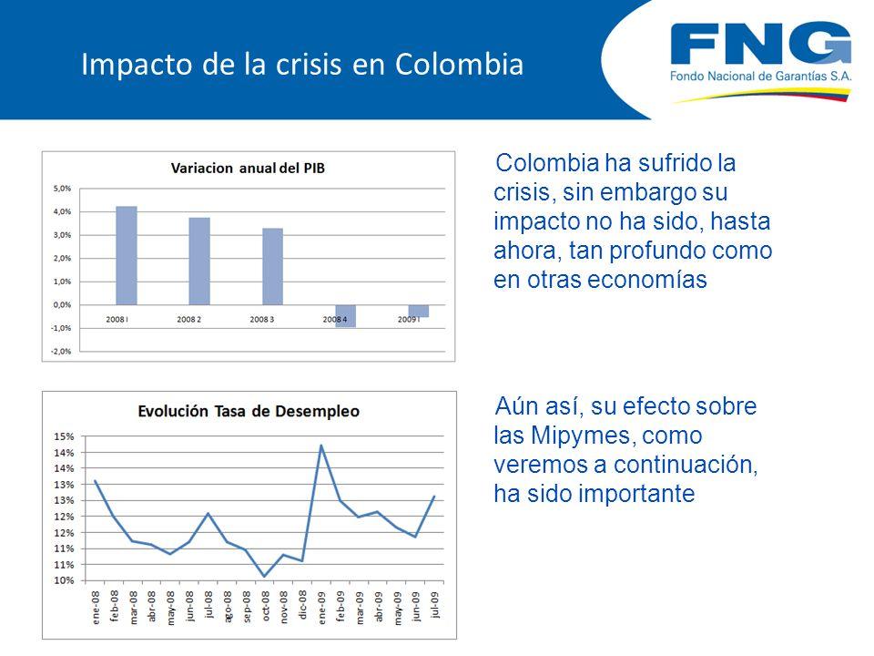 Impacto de la crisis en Colombia Colombia ha sufrido la crisis, sin embargo su impacto no ha sido, hasta ahora, tan profundo como en otras economías Aún así, su efecto sobre las Mipymes, como veremos a continuación, ha sido importante