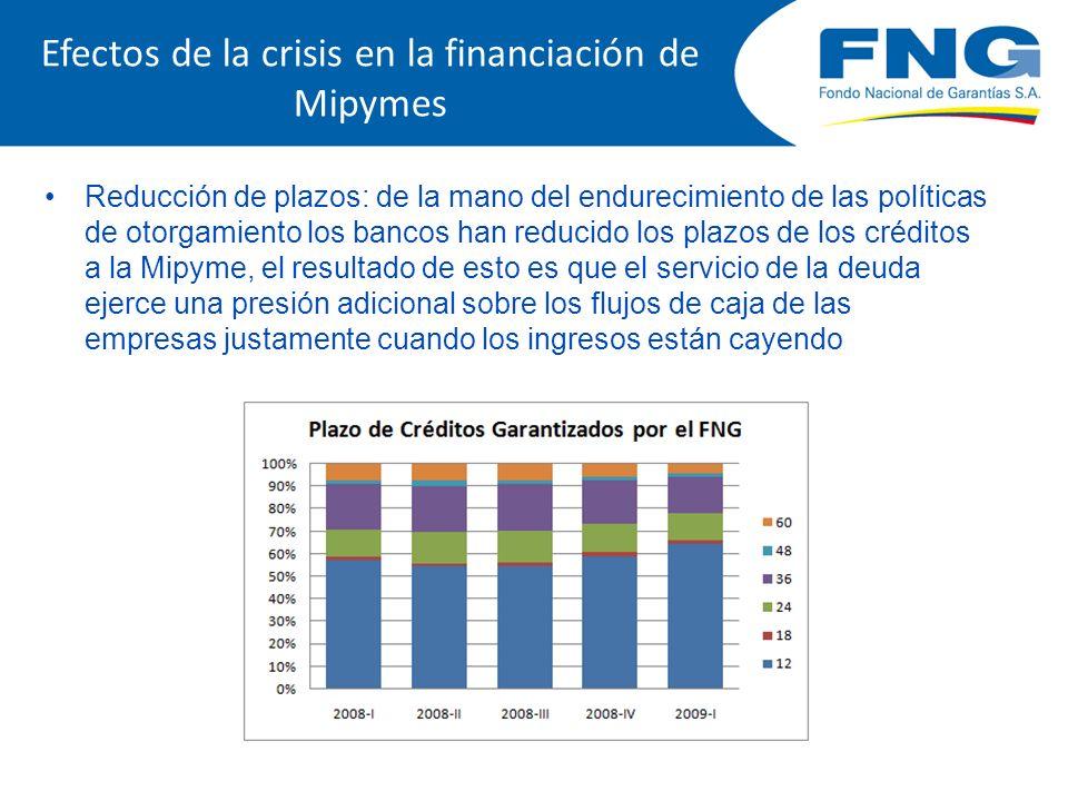 Efectos de la crisis sobre el FNG Aumento en la siniestralidad