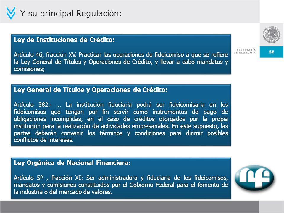 Y su principal Regulación: Ley de Instituciones de Crédito: Artículo 46, fracción XV. Practicar las operaciones de fideicomiso a que se refiere la Ley