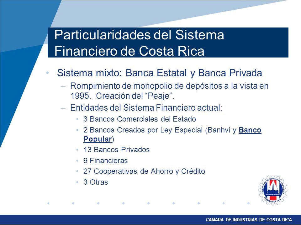 CAMARA DE INDUSTRIAS DE COSTA RICA Particularidades del Sistema Financiero de Costa Rica Sistema mixto: Banca Estatal y Banca Privada –Rompimiento de