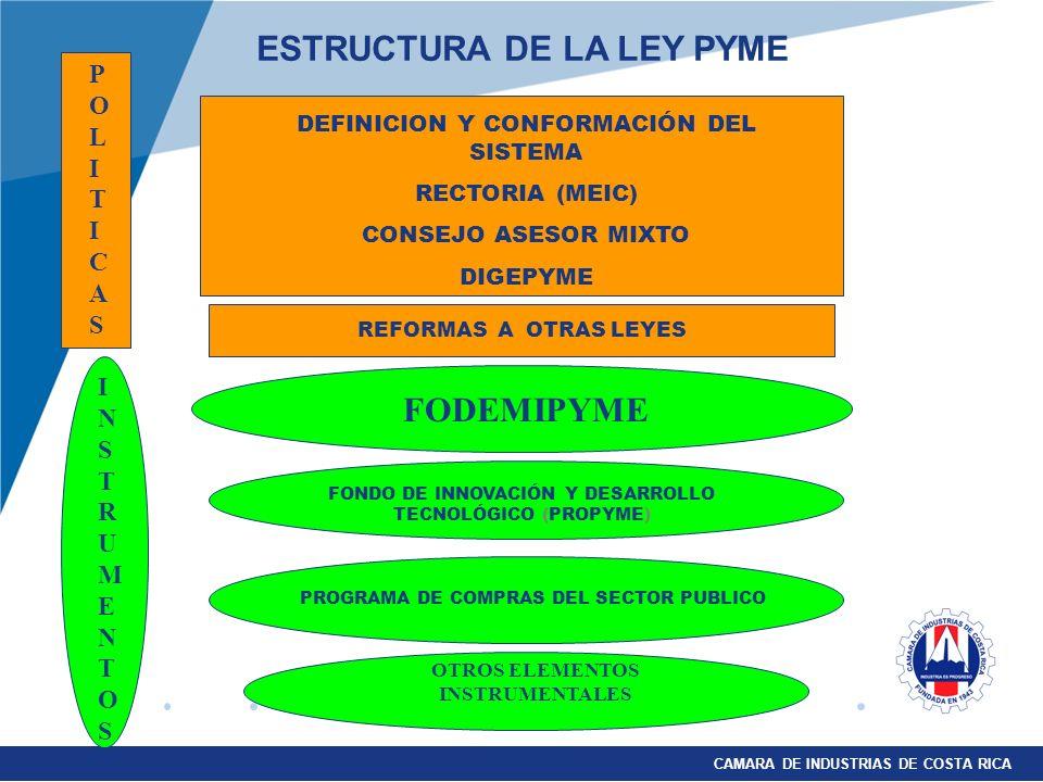 CAMARA DE INDUSTRIAS DE COSTA RICA ESTRUCTURA DE LA LEY PYME REFORMAS A OTRAS LEYES FONDO DE INNOVACIÓN Y DESARROLLO TECNOLÓGICO (PROPYME) PROGRAMA DE