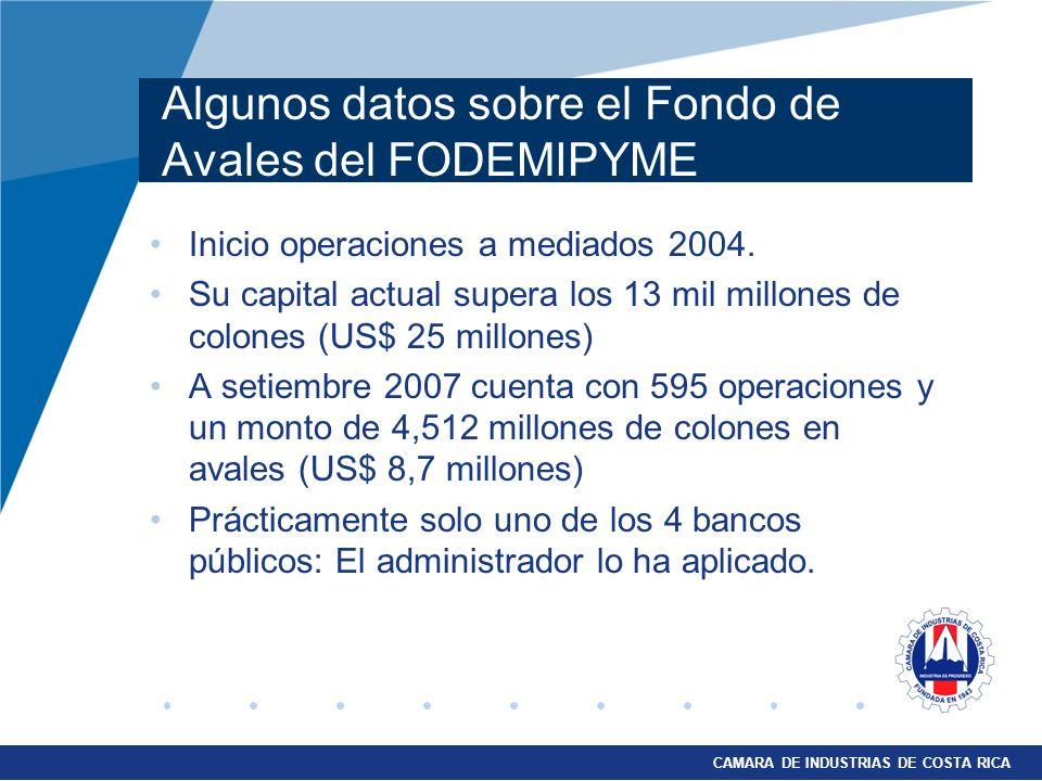 CAMARA DE INDUSTRIAS DE COSTA RICA Algunos datos sobre el Fondo de Avales del FODEMIPYME Inicio operaciones a mediados 2004. Su capital actual supera