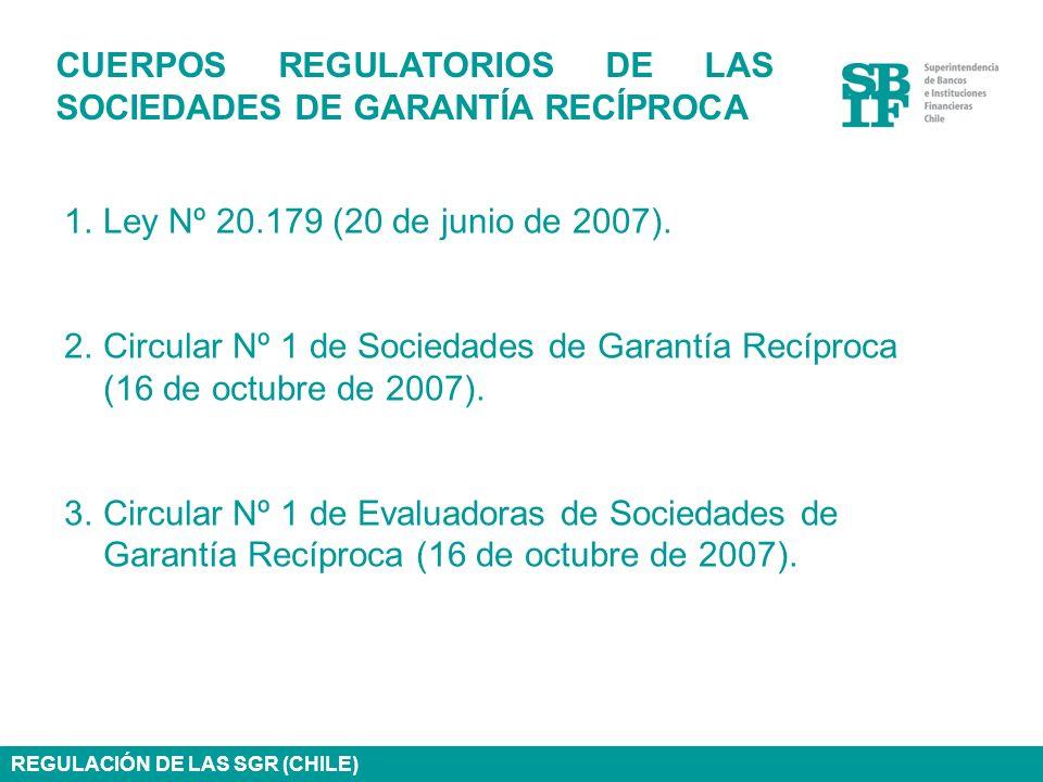 CUERPOS REGULATORIOS DE LAS SOCIEDADES DE GARANTÍA RECÍPROCA 1.Ley Nº 20.179 (20 de junio de 2007). 2.Circular Nº 1 de Sociedades de Garantía Recíproc