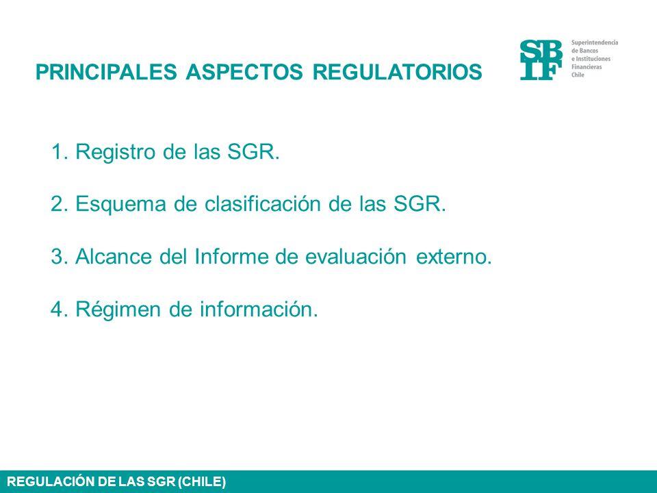 1.Registro de las SGR. 2.Esquema de clasificación de las SGR. 3.Alcance del Informe de evaluación externo. 4.Régimen de información. PRINCIPALES ASPEC