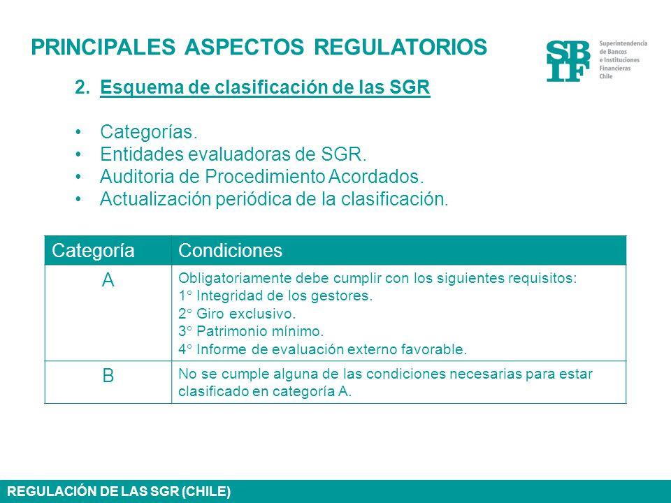 PRINCIPALES ASPECTOS REGULATORIOS CategoríaCondiciones A Obligatoriamente debe cumplir con los siguientes requisitos: 1° Integridad de los gestores. 2