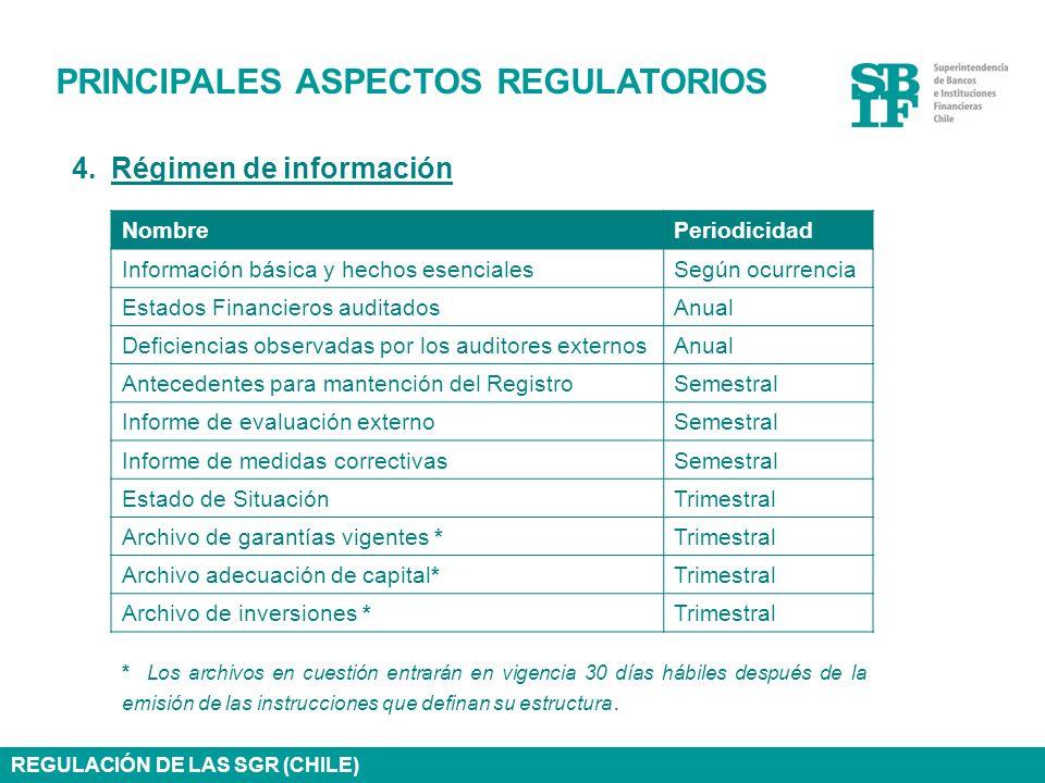 PRINCIPALES ASPECTOS REGULATORIOS NombrePeriodicidad Información básica y hechos esencialesSegún ocurrencia Estados Financieros auditadosAnual Deficie