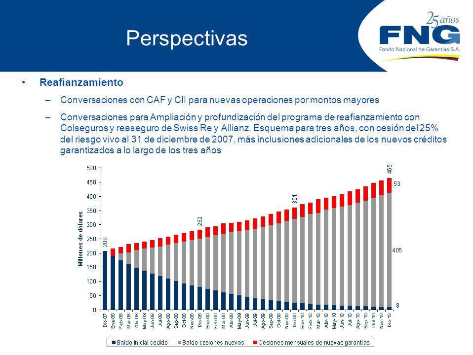 Perspectivas Reafianzamiento –Conversaciones con CAF y CII para nuevas operaciones por montos mayores –Conversaciones para Ampliación y profundización
