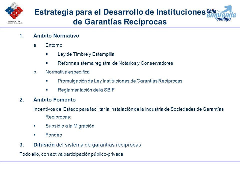 Estrategia para el Desarrollo de Instituciones de Garantías Recíprocas 1.Ámbito Normativo a.Entorno Ley de Timbre y Estampilla Reforma sistema registr