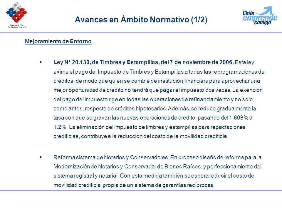 Avances en Ámbito Normativo (1/2) Mejoramiento de Entorno Ley N° 20.130, de Timbres y Estampillas, del 7 de noviembre de 2006. Esta ley exime el pago