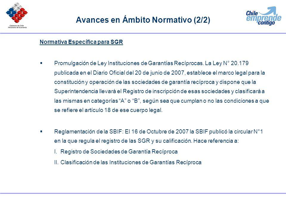 Avances en Ámbito Normativo (2/2) Normativa Específica para SGR Promulgación de Ley Instituciones de Garantías Recíprocas. La Ley N° 20.179 publicada