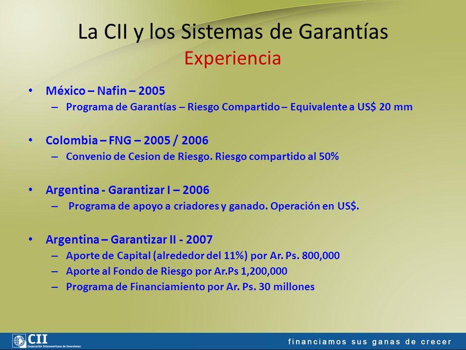 La CII y los Sistemas de Garantías Experiencia México – Nafin – 2005 – Programa de Garantías – Riesgo Compartido – Equivalente a US$ 20 mm Colombia –