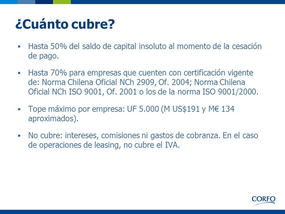 ¿Cuánto cubre? Hasta 50% del saldo de capital insoluto al momento de la cesación de pago. Hasta 70% para empresas que cuenten con certificación vigent