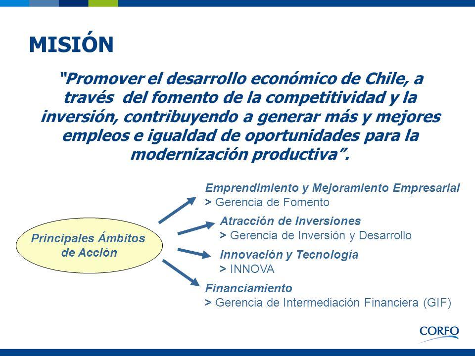MISIÓN Promover el desarrollo económico de Chile, a través del fomento de la competitividad y la inversión, contribuyendo a generar más y mejores empl