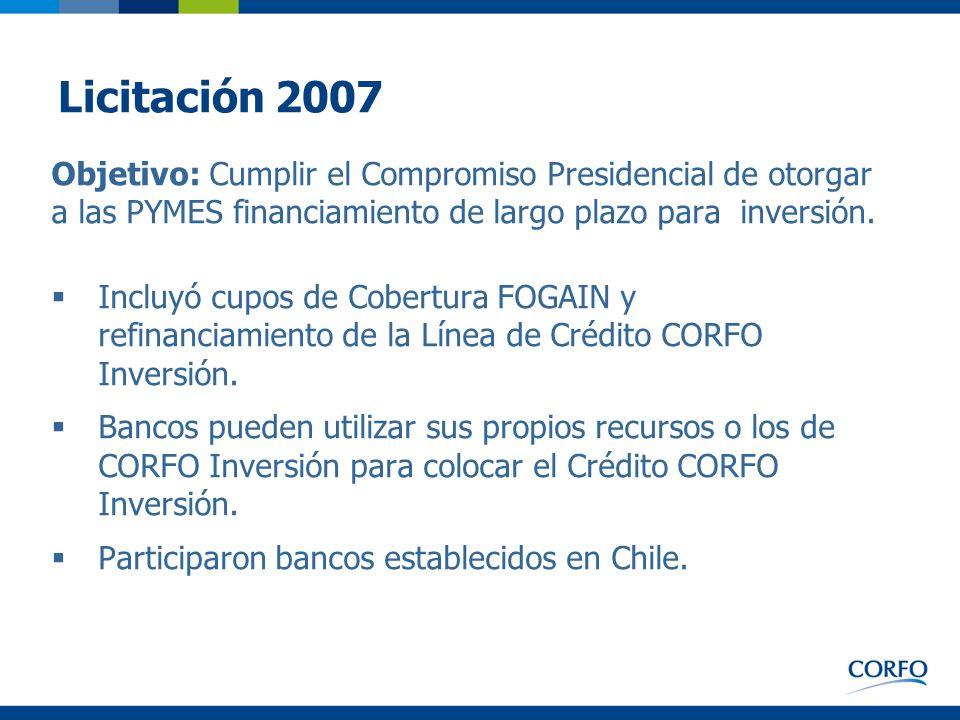 Licitación 2007 Objetivo: Cumplir el Compromiso Presidencial de otorgar a las PYMES financiamiento de largo plazo para inversión. Incluyó cupos de Cob