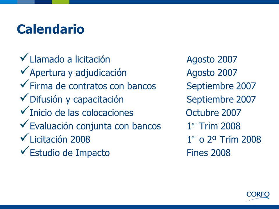 Calendario Llamado a licitaciónAgosto 2007 Apertura y adjudicaciónAgosto 2007 Firma de contratos con bancosSeptiembre 2007 Difusión y capacitaciónSept