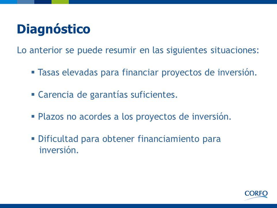 Diagnóstico Lo anterior se puede resumir en las siguientes situaciones: Tasas elevadas para financiar proyectos de inversión. Carencia de garantías su
