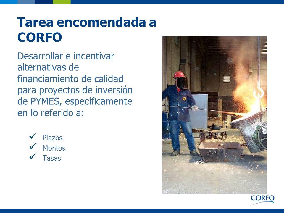 Línea de Crédito CORFO Inversión ¿En qué consiste.
