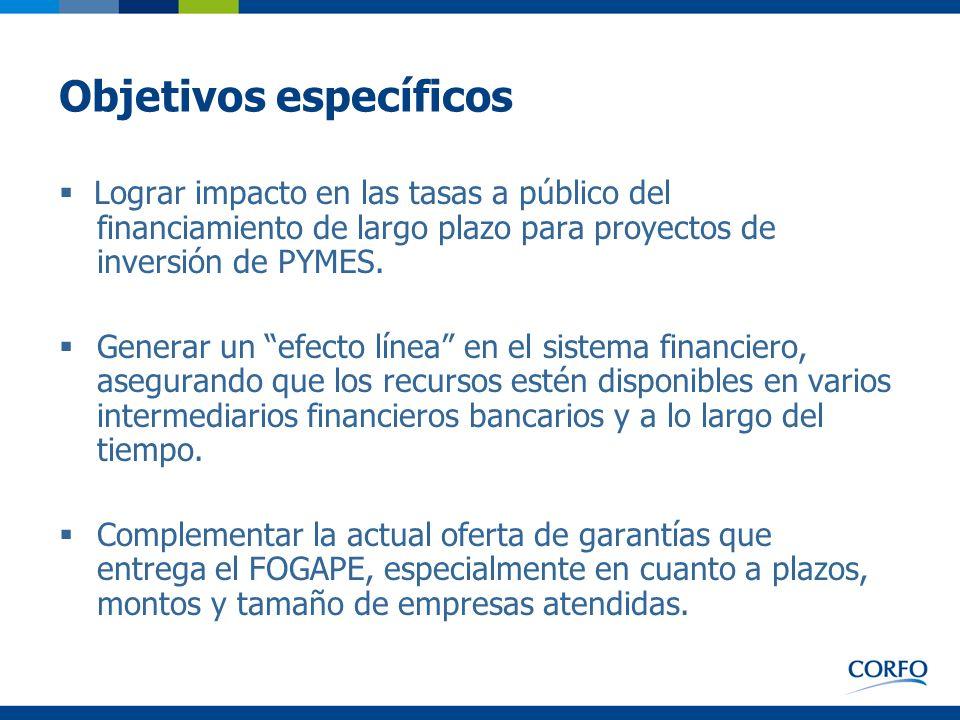 Objetivos específicos Lograr impacto en las tasas a público del financiamiento de largo plazo para proyectos de inversión de PYMES. Generar un efecto